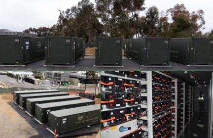 Optimizing Both My Career Preparation & UCSD's Battery Storage